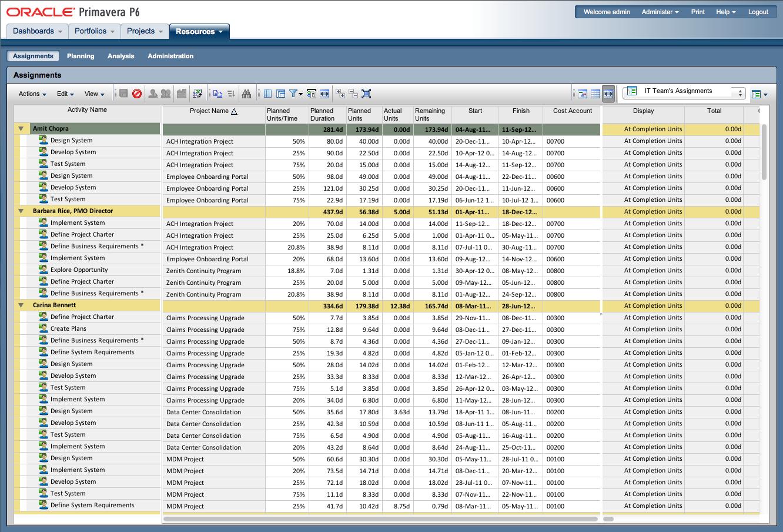 spreadsheet assignments