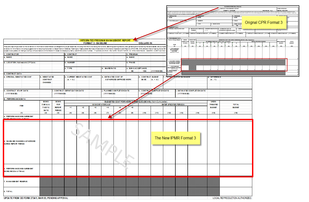 Integrated program management report ipmr data item for Data item description template