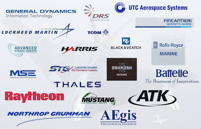 Aerospace-Defence Clients Small