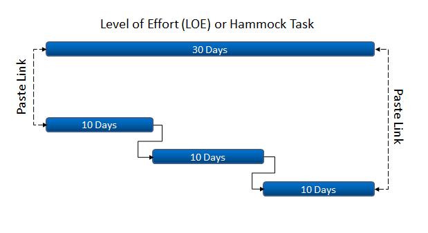 Hammock_LOE_001