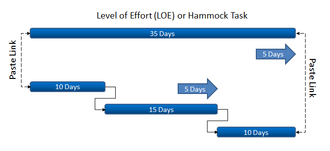 Hammock_LOE_002