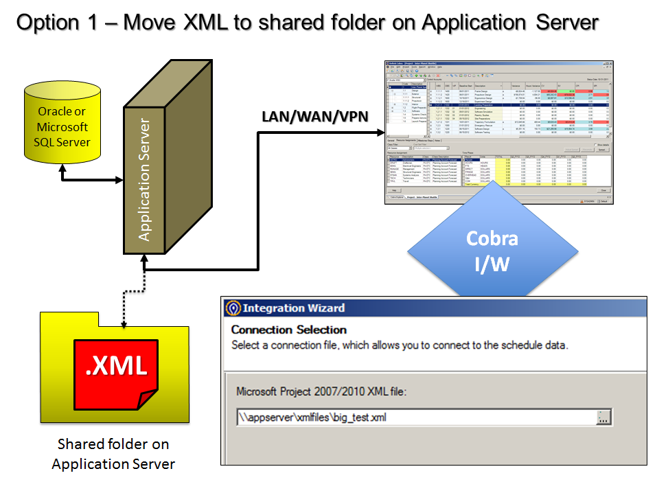 large_xml_integration