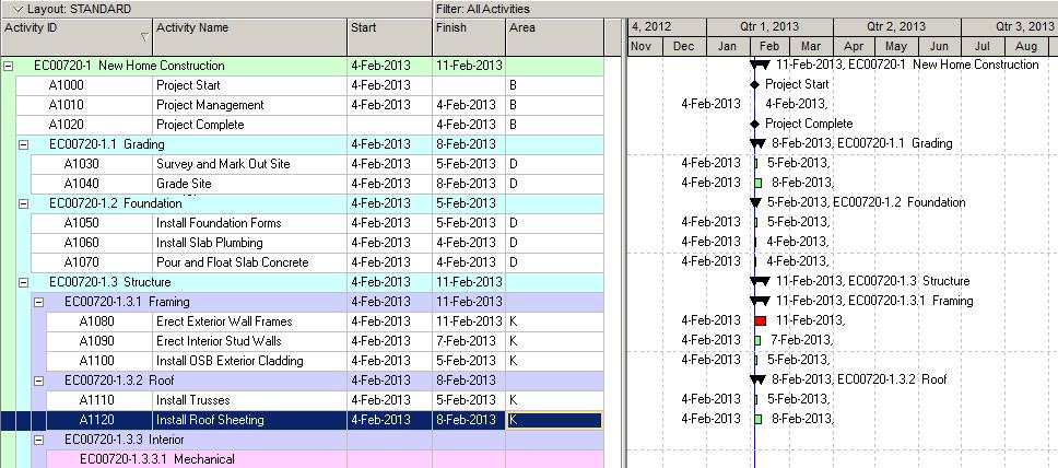 Activity_Codes_001