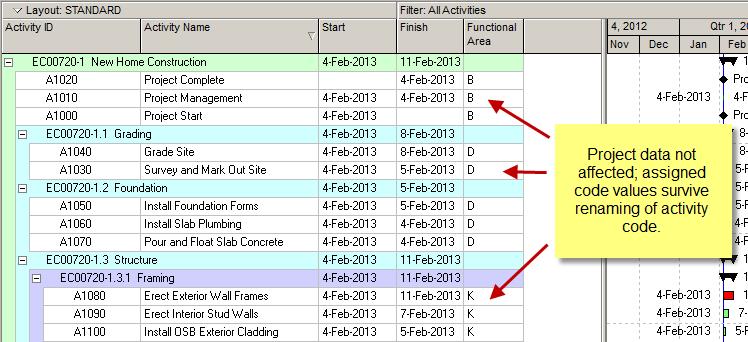 Activity_Codes_005