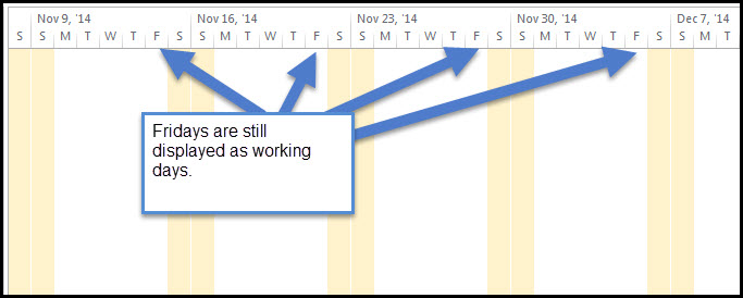 Figure 11 Four Day Work Week