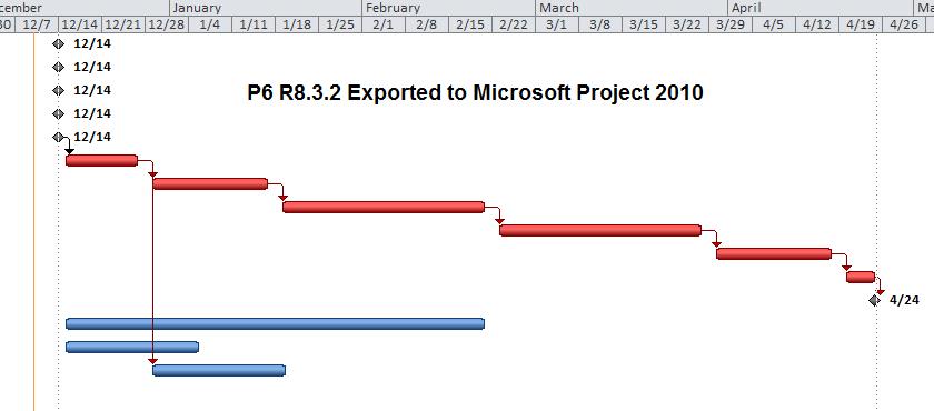 P6-MSP-002-R84ExportBeforeFix