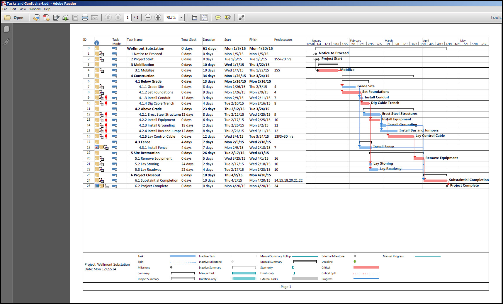 Microsoft Project Print To PDF Options Fig 17