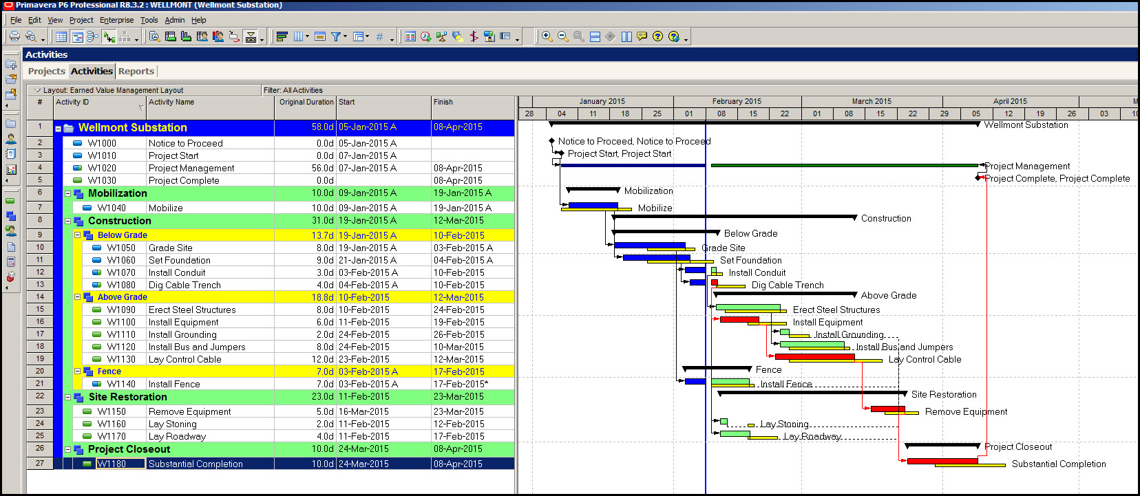 Reporting Schedule Progress P6 Fig 1