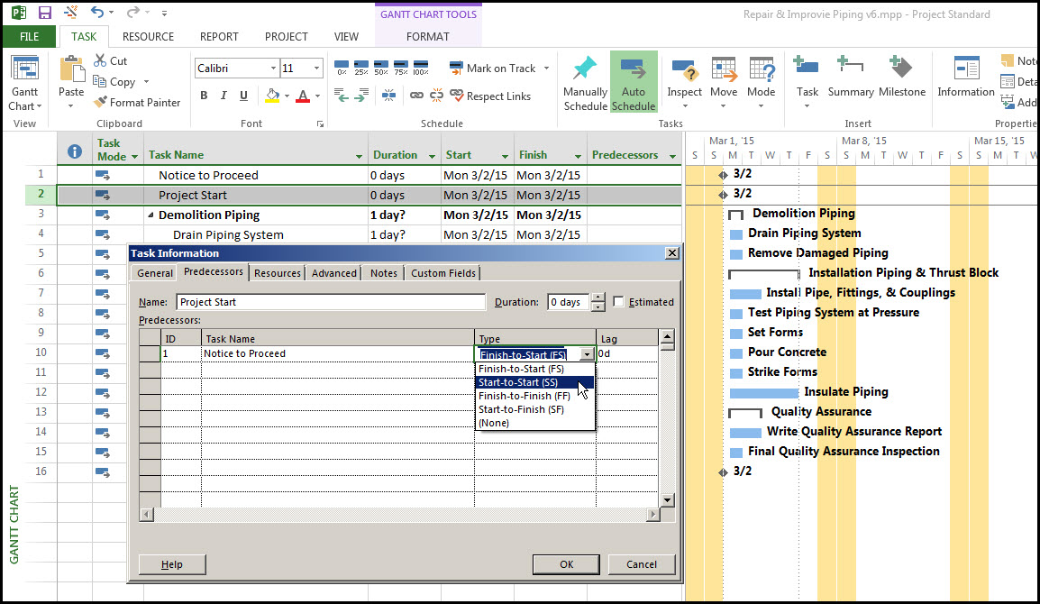 Microsoft Project Task RelationshipsFig 3