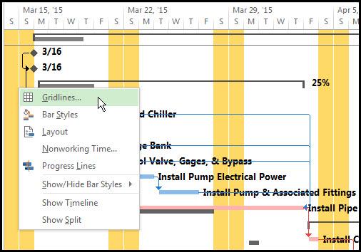 Microsoft Project Gantt Chart Gridlines Fig 2