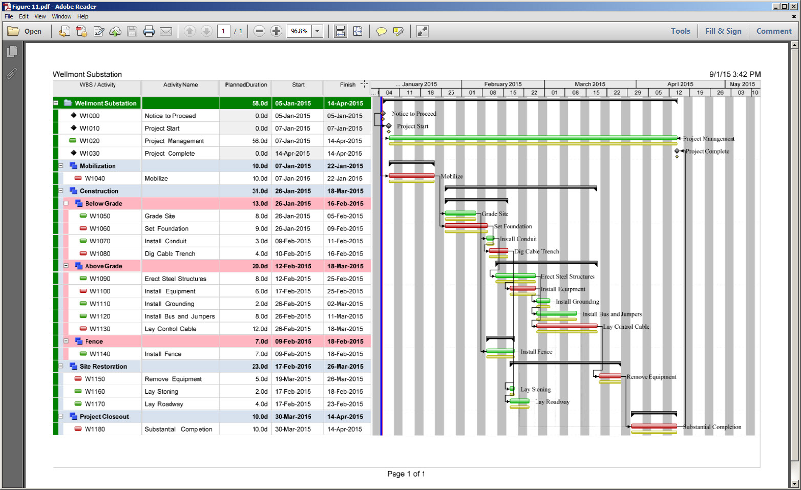 Printing Gantt Charts in P6 EPPM Fig 10