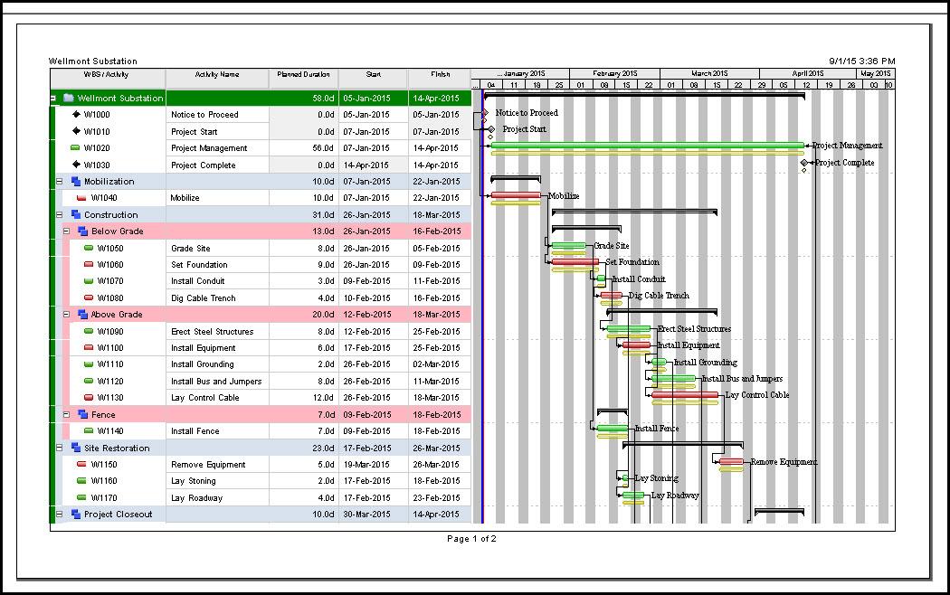 Printing Gantt Charts in P6 EPPM Fig 9