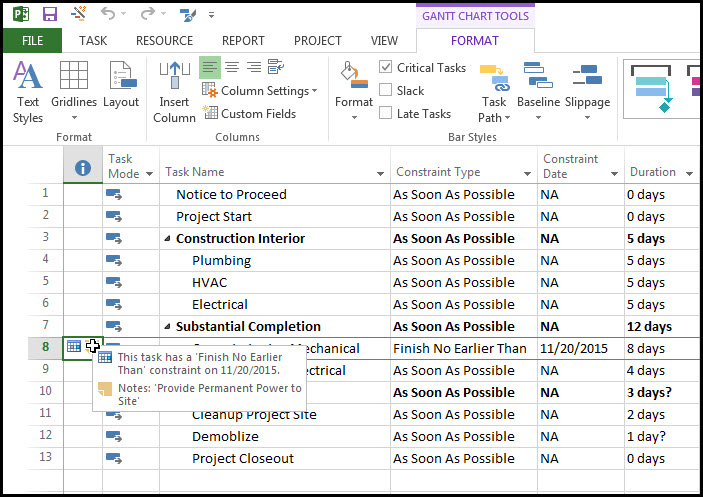Microsoft Project Finish No Earlier Than Constraints Fig 7