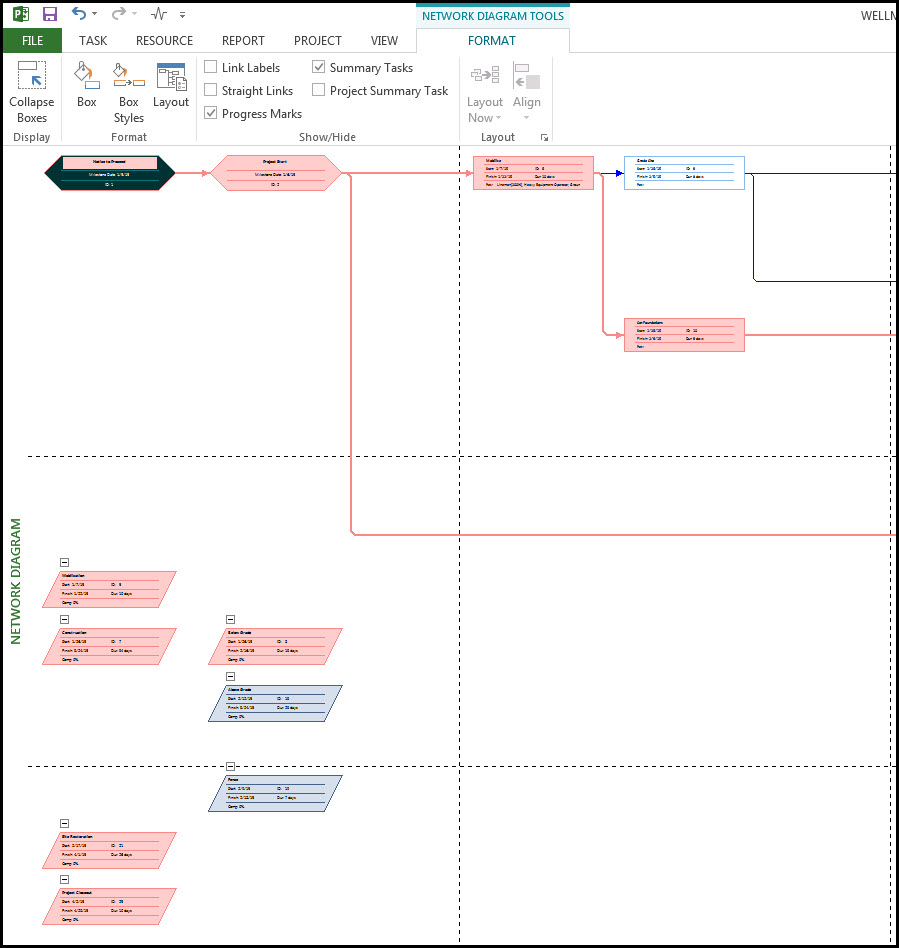 Using a Microsoft Project Network Diagram Fig 3
