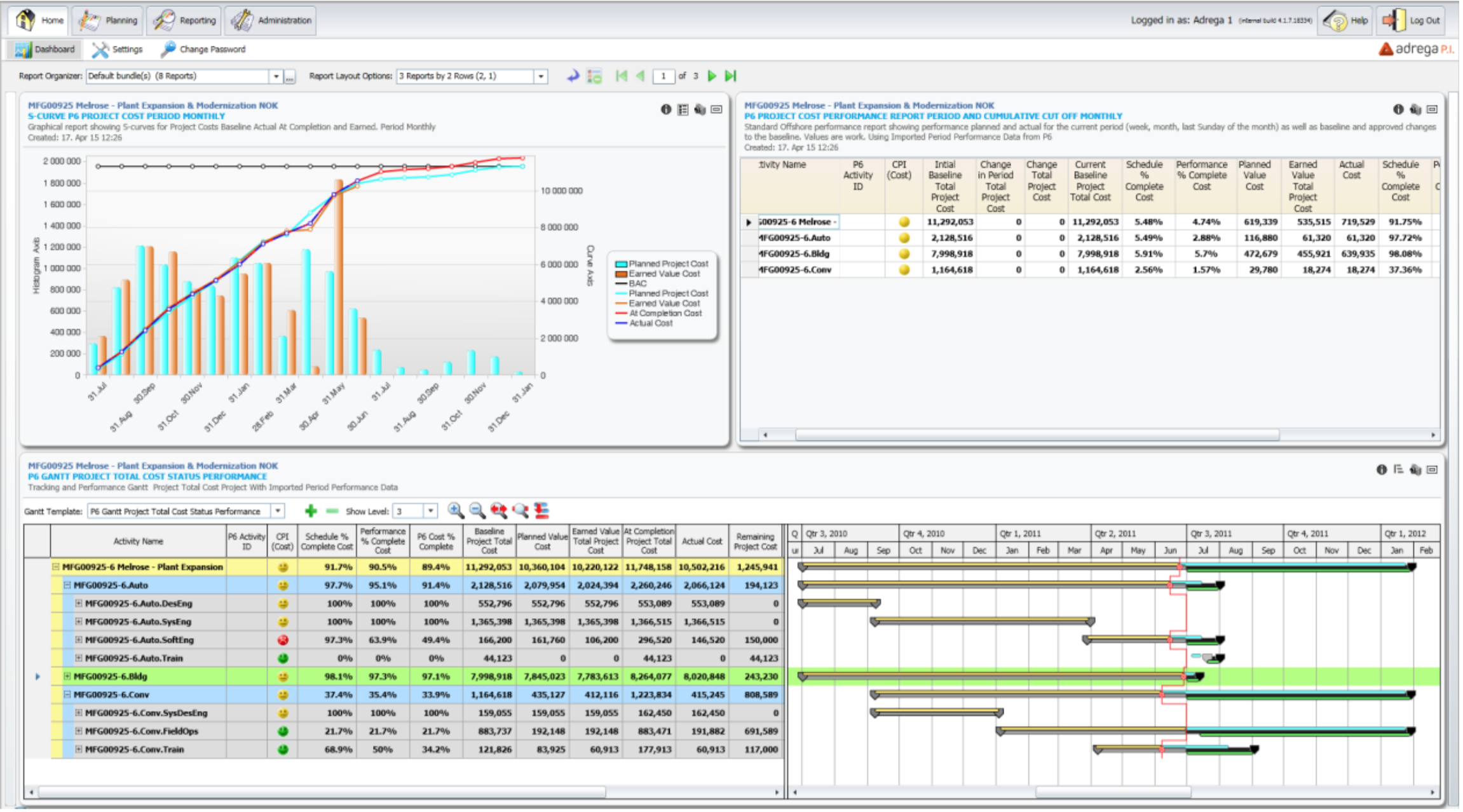 Dashboard with support for interactive Gantt reports