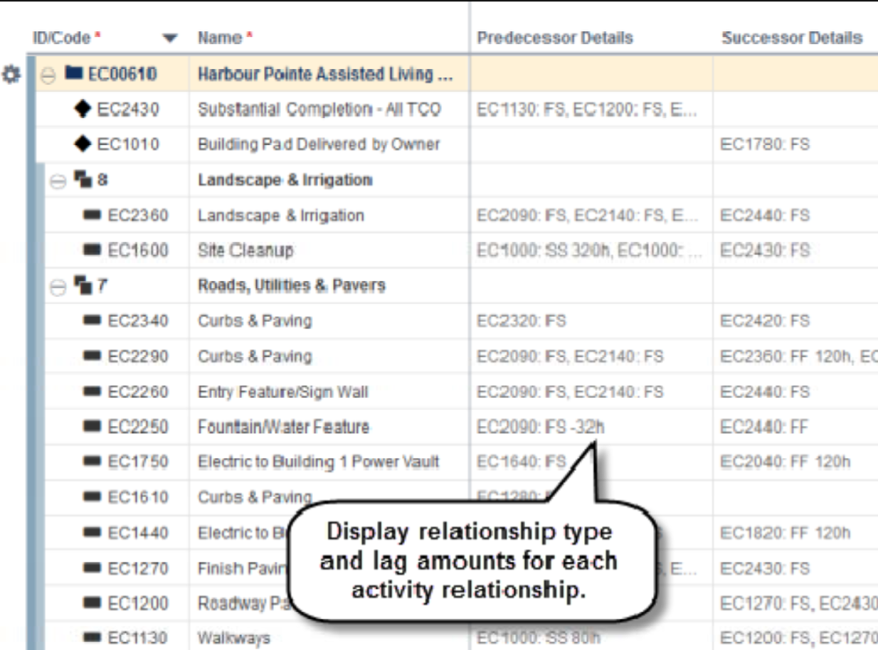 Show Lag and Relationship Type in the Activity Table