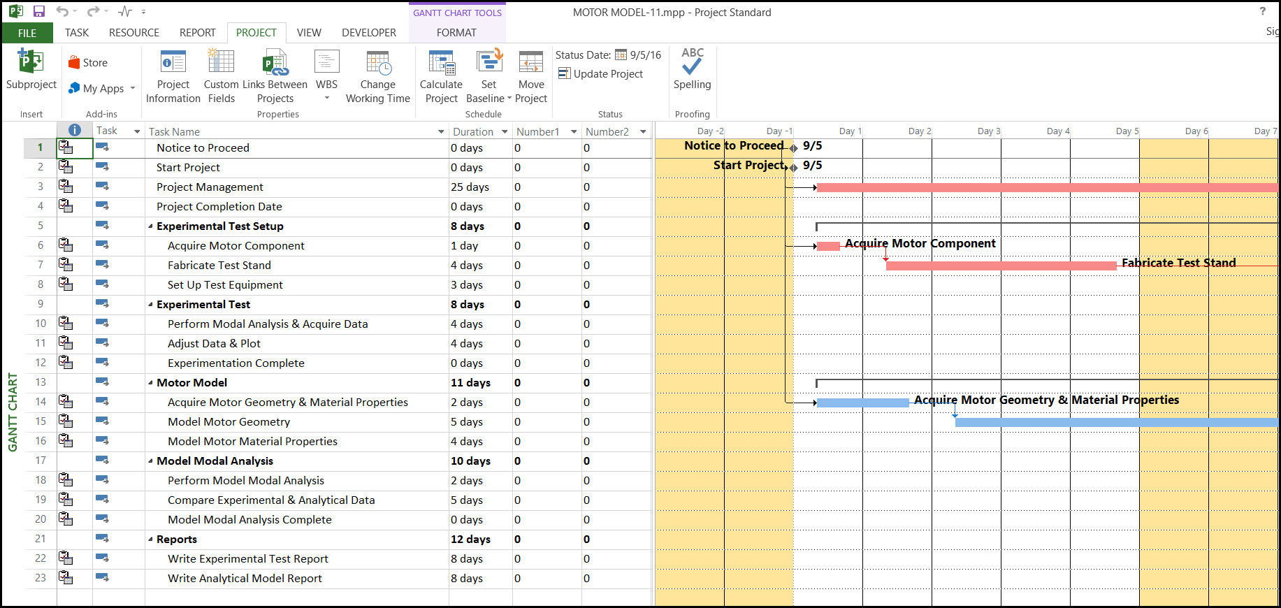 Microsoft Project Displaying Ordinal Day Columns Fig 3