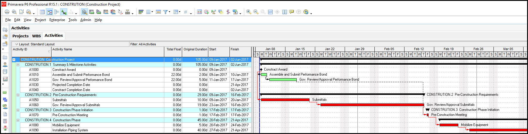 Scheduling Non-Contractual Important Project Task Dates Figure 3