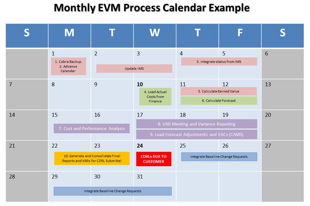 Weekly Calendar Update : Monthly evm update calendar
