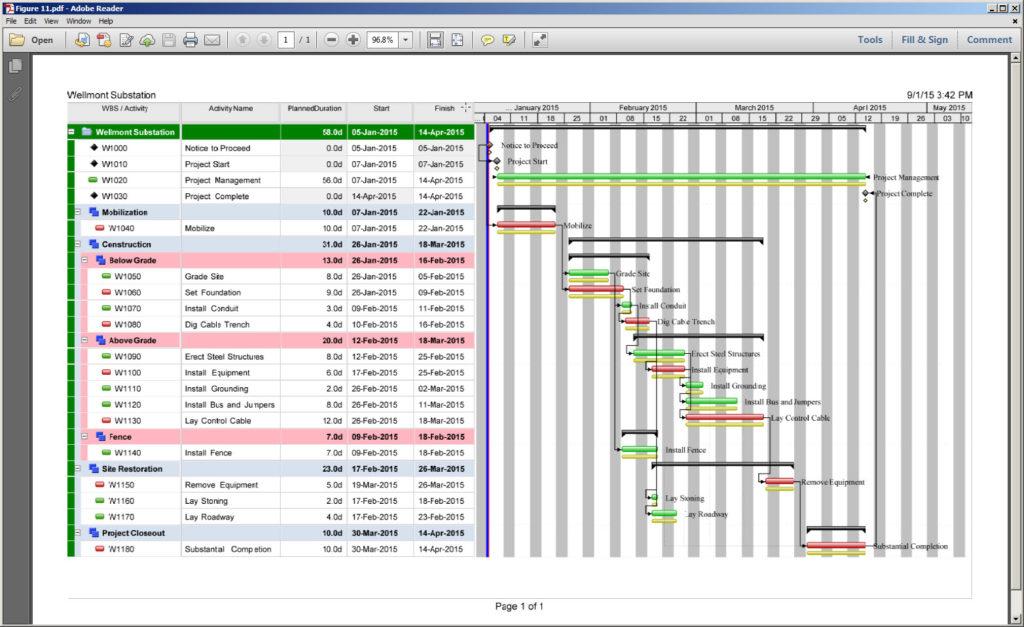 Print a Gantt Chart in Primavera P6 EPPM