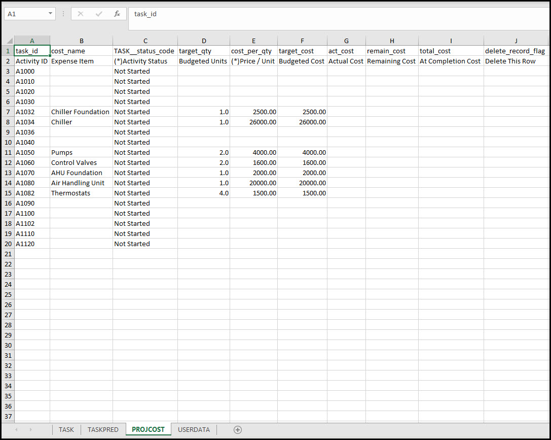 Activity Expense Costs
