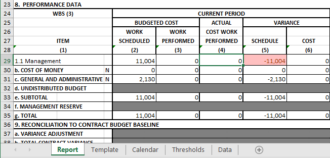 Estimated Actual Costs in Deltek Cobra