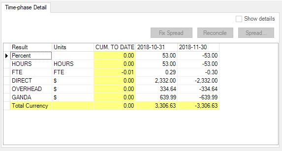 period estimated cost import