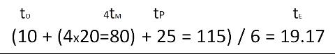 Three-Point Estimate