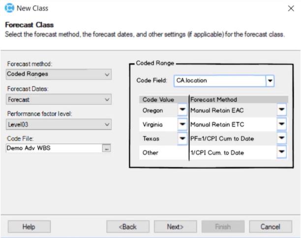 Coded Ranges in Cobra Forecasting