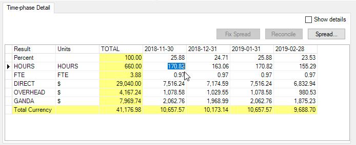 Deltek Cobra Time-phase Detail tab