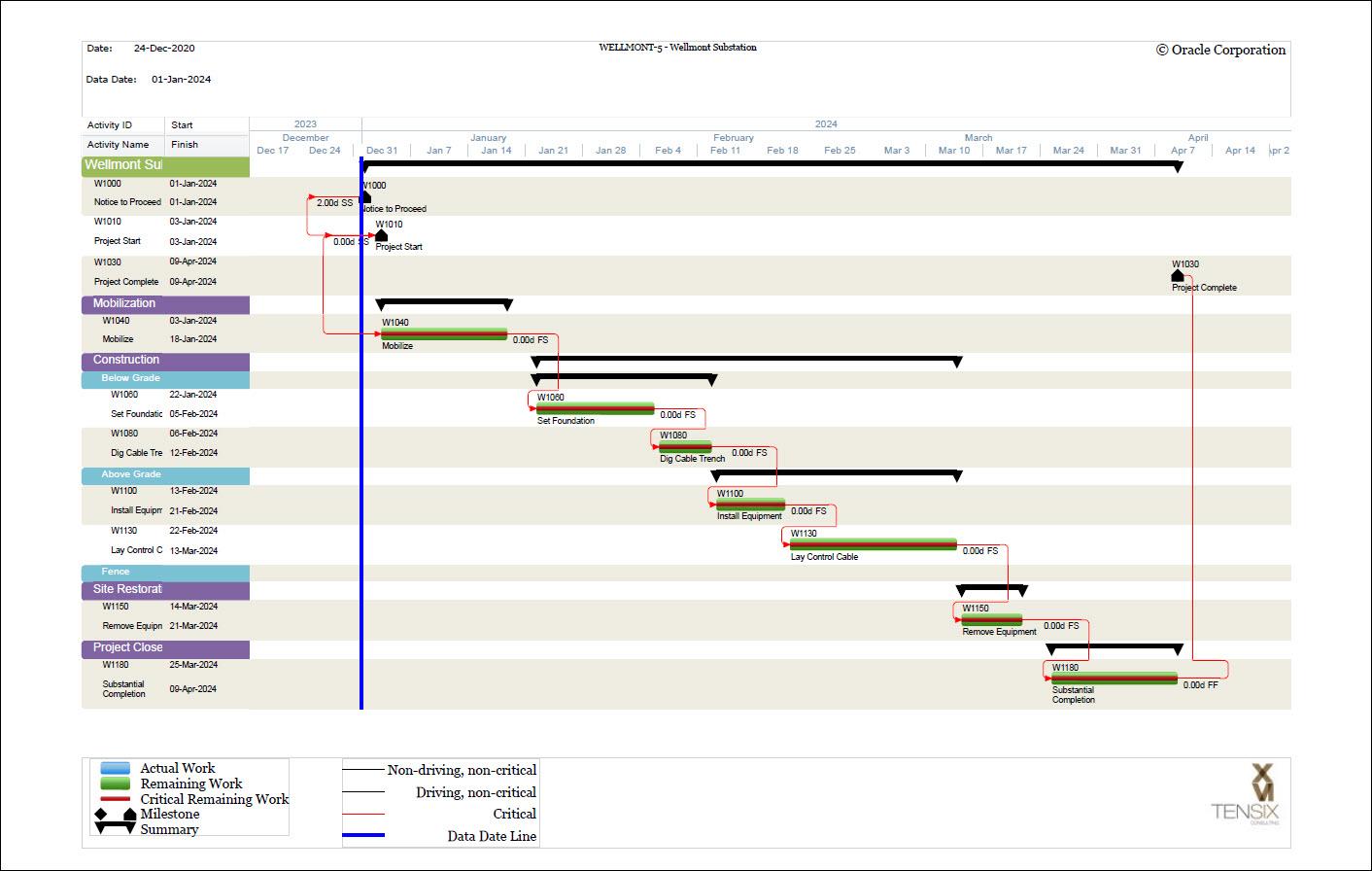 Using Primavera P6 Visualizer Printing Capabilities