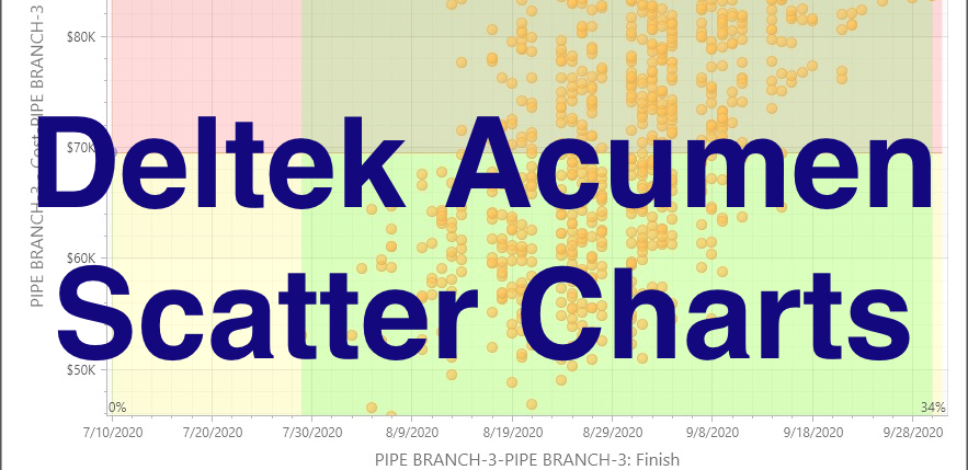 Deltek Acumen Scatter Charts