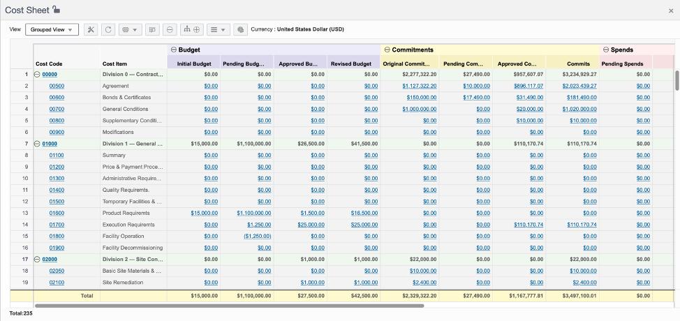 Primavera Unifier Cost Sheet